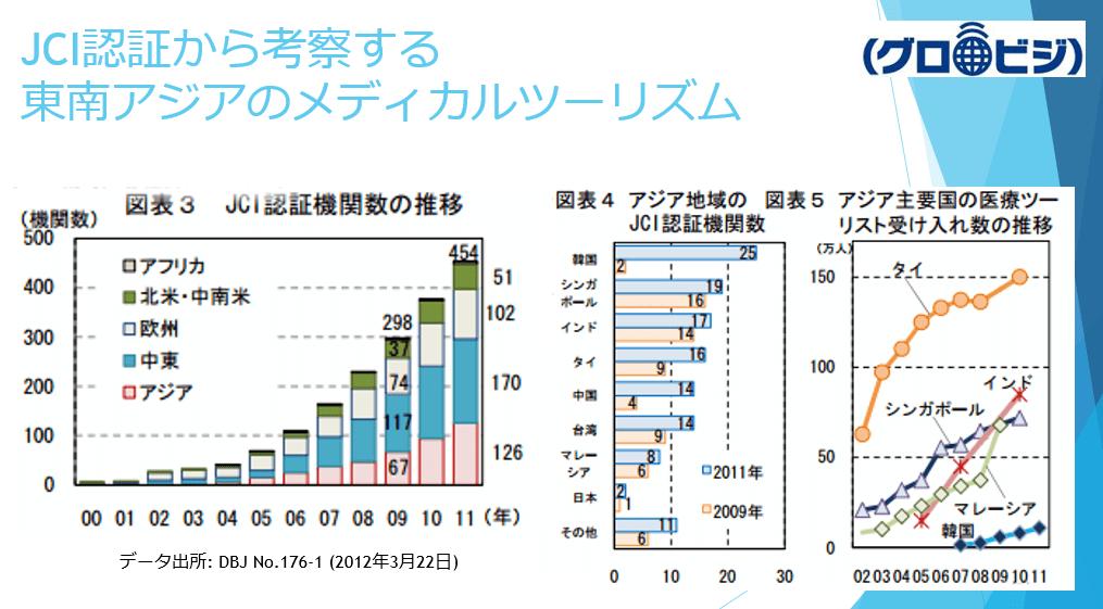 2014-10-19 医療.png