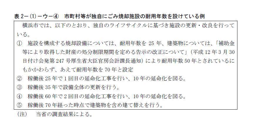 焼却炉 厚生省 総務省.JPG